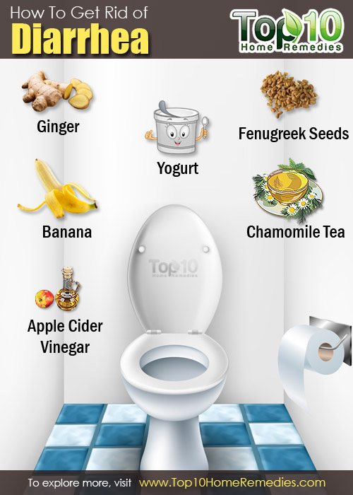 how-to-get-rid-of-diarrhea (1)